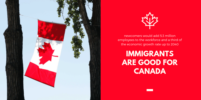 Canadian Visa Expert - Immigrants Numbers